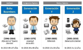 GeneracionesXYZ.png