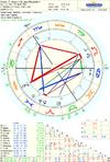 astro_2atw_queen_of_england_elizabeth_ii.79185.131601.png